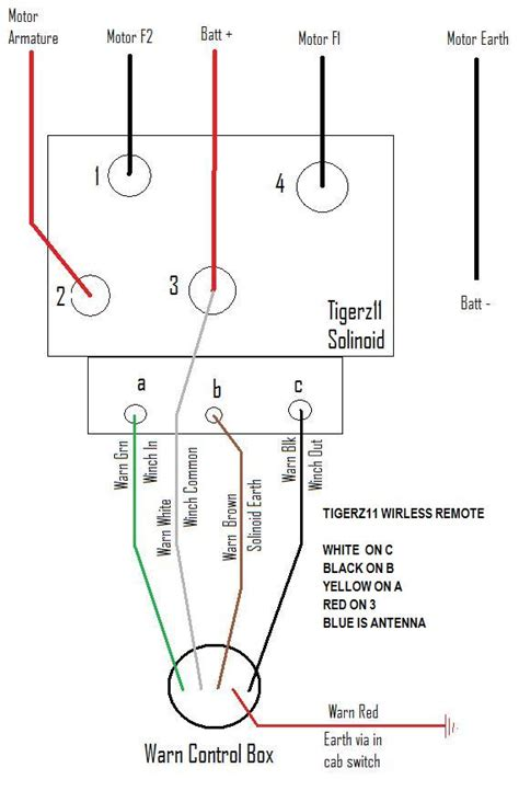 winch wiring diagram solenoid winch free engine image