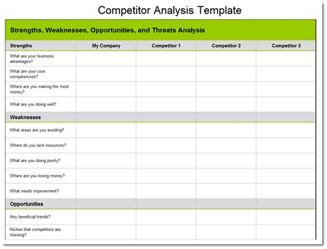 analysis template competitor analysis template
