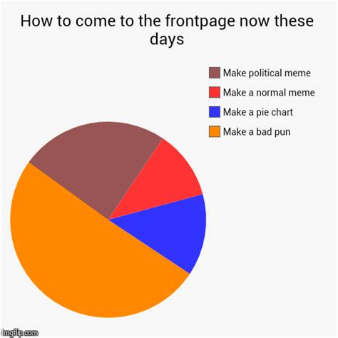 Pie Chart Meme Maker - how to come to the frontpage now these days imgflip