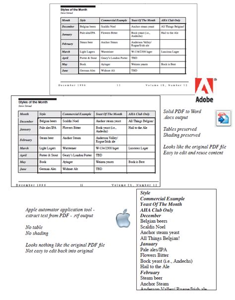 convert pdf to word mac using automator solid documents blog solid pdf to word for mac vs apple