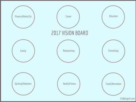 Vision Board Template what are vision boards and how to live out your dreams chi being chi