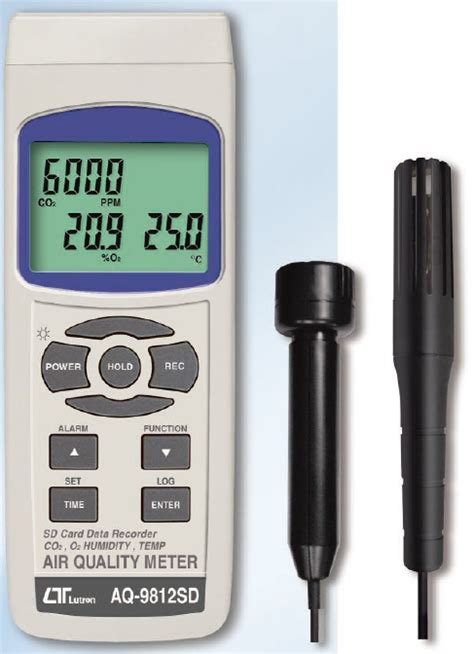 Lutron Aq 9901sd Air Quality Meter air quality meter ls instrumentation sales services