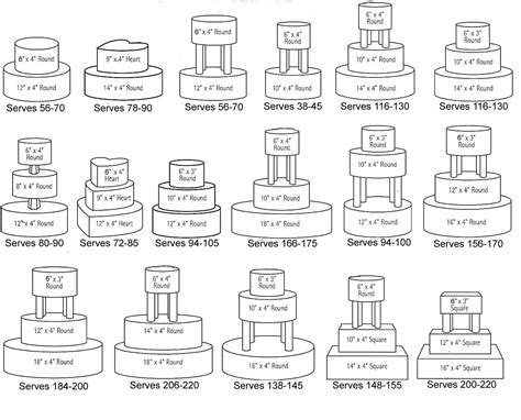 Wedding Cake Guide by Helpful Wedding Cake Guide Anns Cakes Price Guide