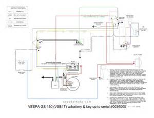 vespa tronic gs 160 1st series with battery sip scootershop community