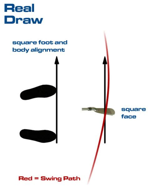 how to fix a draw in golf swing drives veering to the right always boards ie