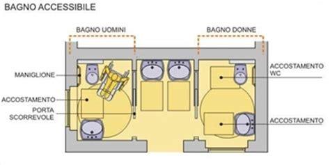 porta per bagno disabili porte per disabili porte a scomparsa