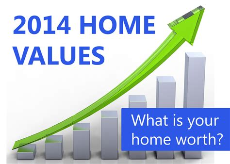 house value get estimate of house value
