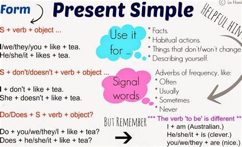preguntas y respuestas en presente simple do does ejercicios present simple affirmative negative and