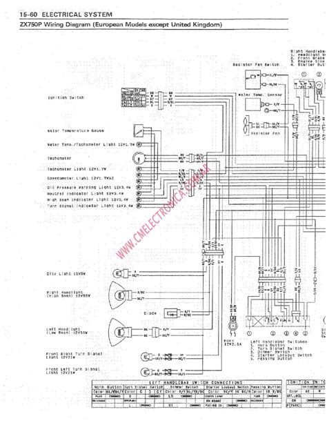 93 zx7 wiring diagram wiring diagrams wiring diagram schemes