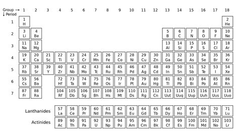 printable periodic table a3 file white periodic table svg wikimedia commons