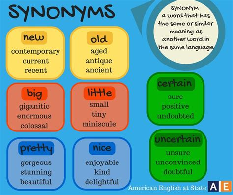 antonym for challenging 60 best images about synonyms and antonyms on