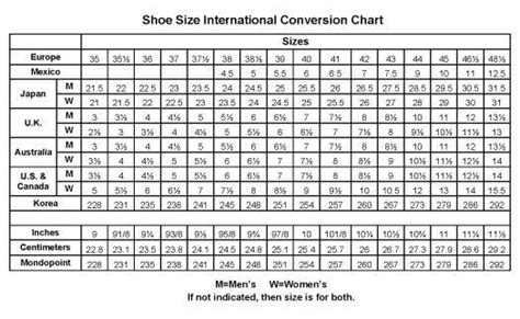 us shoe size chart size chart shoes us t 236 m với shoes