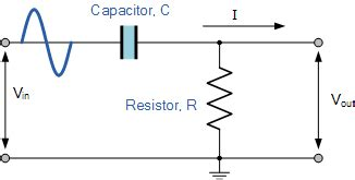 how capacitor works in high pass filter high pass filter passive rc filter tutorial