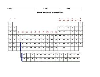 printable periodic table with metals and nonmetals metals nonmetals metalloids worksheet worksheets tataiza