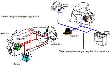 fungsi kapasitor pada kipas angin fungsi kapasitor keramik pada dinamo 28 images alat penghemat listrikgema jpg fungsi