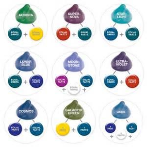 joico color intensity joico color intensity titanium 4oz products mat max us