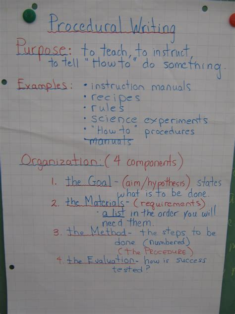 procedural writing template procedural writing mr wendler s class