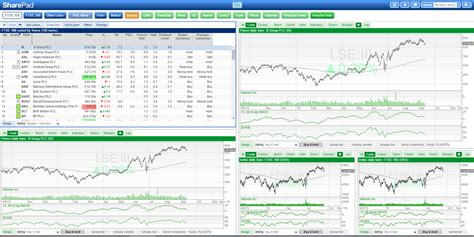 ionic tutorial conference ftse 100 spread betting system apfelentkerner info