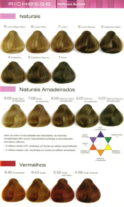 john frieda vs loreal hair color john frieda vs loreal hair color newhairstylesformen2014 com
