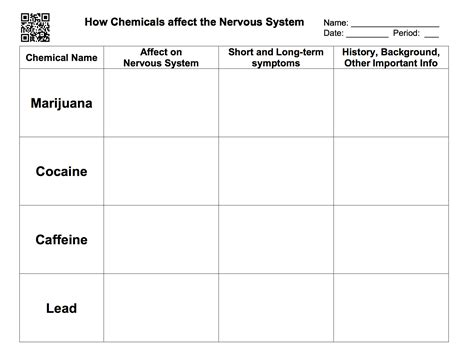 The Nervous System Worksheet by Affects Of The Nervous System Worksheet Lessonpaths