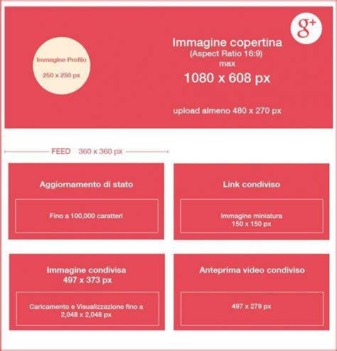 dimensioni pc dimensione per immagini instagram linkedin
