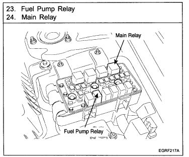 2013 hyundai elantra check engine light reset 2011 hyundai elantra check engine light 2011 free engine