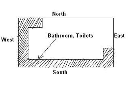 vastu for bathroom and toilet vastu remedies tips house kitchen bedroom december 2009