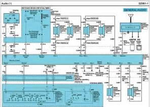 hyundai santa fe hi i need the wiring diagram for the