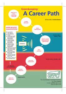 what is right for me career aptitude test what career is right for me dizijobs
