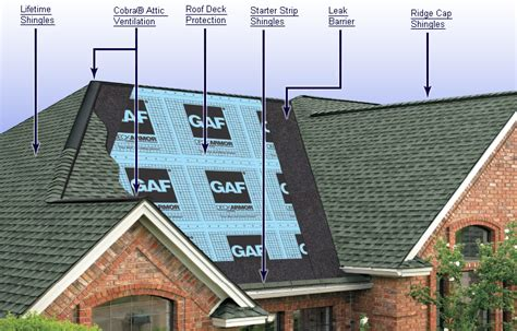 Gaf Roofing Gaf Roofing Shingles Styles Colors