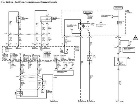 wiring diagram 2005 gmc 4500 chevy c5500 wiring diagram chevy image wiring diagram 2005 duramax wiring harness 2005 gmc wiring harness
