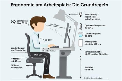 ergonomie am arbeitsplatz beleuchtung b 252 roeinrichtung so macht sie produktiver karrierebibel de