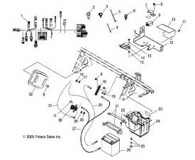 polaris ranger fuse location get free image about wiring diagram