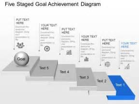 rf five staged goal achievement diagram powerpoint