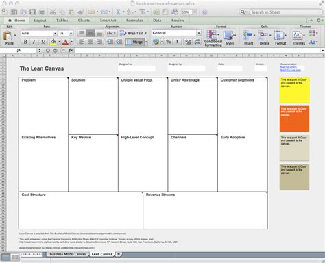 business model canvas business model template