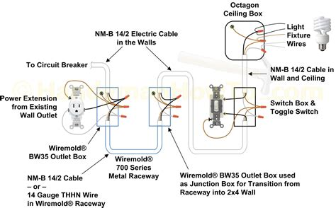 electrical outlet light wiring diagram get free image