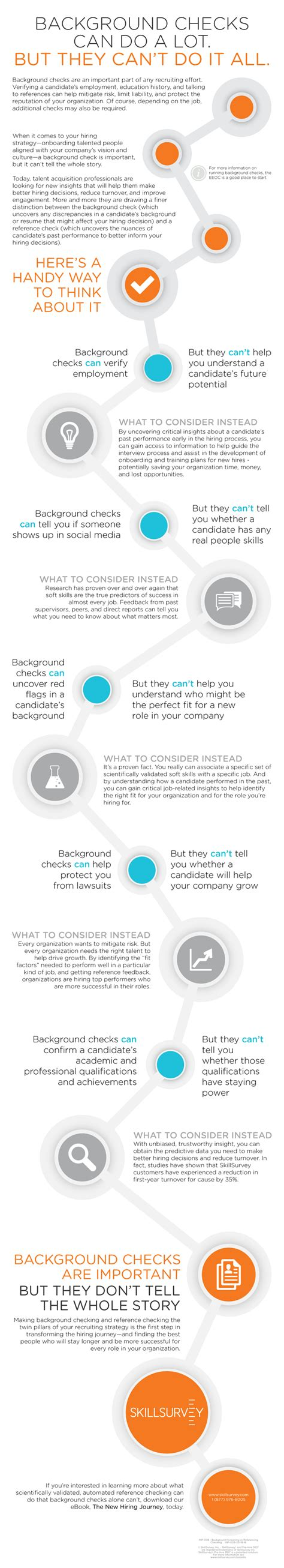 Background Check References Reference Checks Background Checks Infographic Skillsurvey