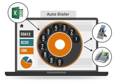 Best Auto Dialer Software by Call Center Dialer Dialer Software For Call Center Auto