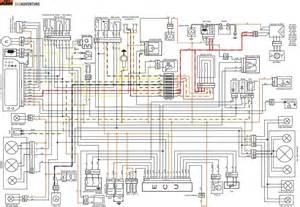 historias y manuales de salva gs esquemas electricos