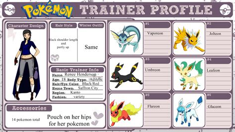 pokemon oc template images pokemon images