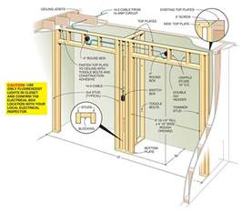 how to build a bedroom closet how to build a closet of your dreams elliott spour house