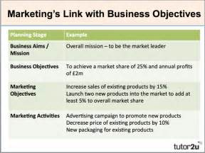 business goals and objectives template marketing objectives business tutor2u