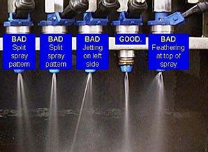 Fuel System Cleaning Necessary Diy Fuel Injector Cleaning Does It Work Or Not Injector Rx