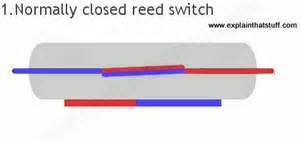 how reed switches work magnetically operated switches
