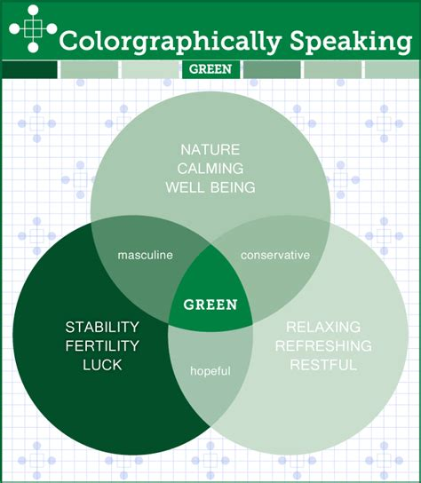 color psychology green colorgraphically speaking color psychology green