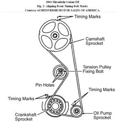 tire pressure monitoring 1997 mitsubishi galant electronic valve timing how to replace the timing belt on a mitsubishi galant ehow autos post