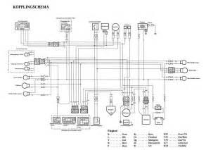 dr 125 wiring diagram wiring diagram website