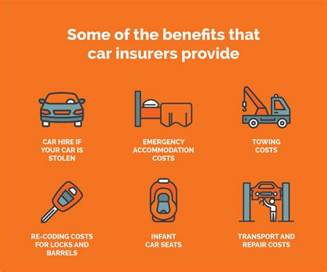 Compare Car Insurance Third And Theft by Third And Theft Insurance Quotes Compare With