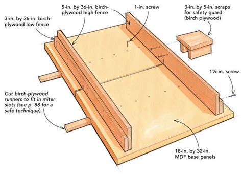 working with melamine fine homebuilding build a tablesaw crosscut sled finehomebuilding