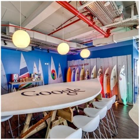 Modern Home Design Inspiration Google Office Tel Aviv Office Interior Design